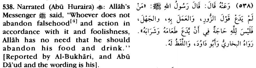 Bad Deeds while Fasting
